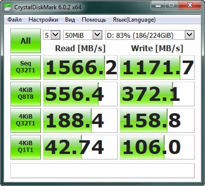 результаты тестирования SSD AMD Radeon M2 2280 240Gb