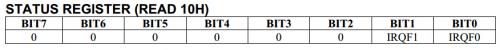 ds1306 регистр статуса